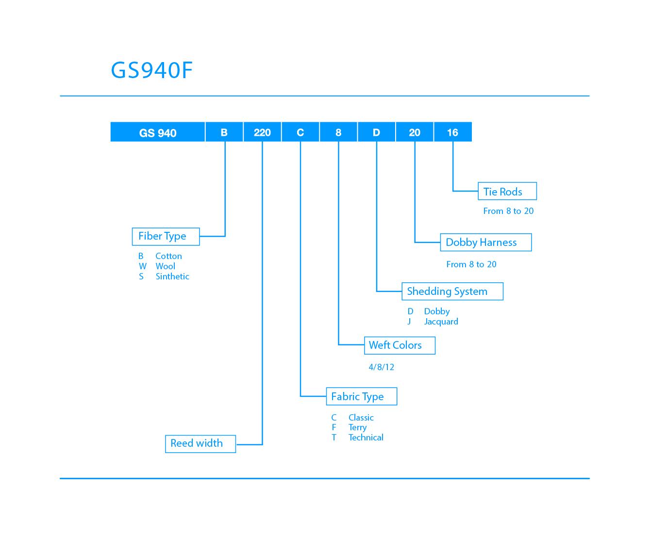 GS940F_technical_data