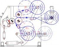 cavimelt pp - machine cavitec